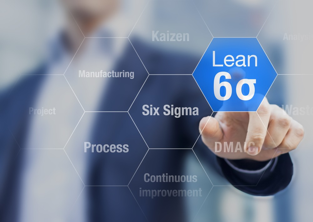 Apply now  for the Lean Six Sigma Green Belt L6 Training Programme